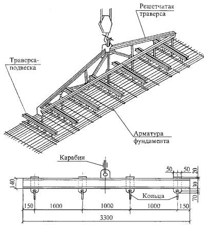 Схема строповки элемента