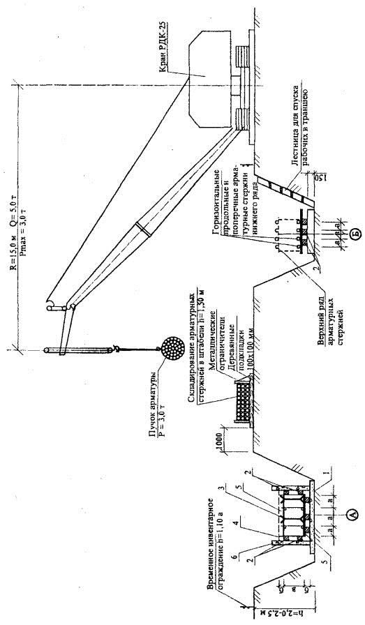 Схема раскладки арматуры и